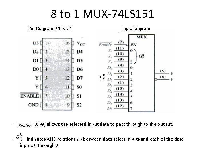 COMBINATIONAL CIRCUITS USING TTL 74 XX ICS StudySlideToDoc.com
