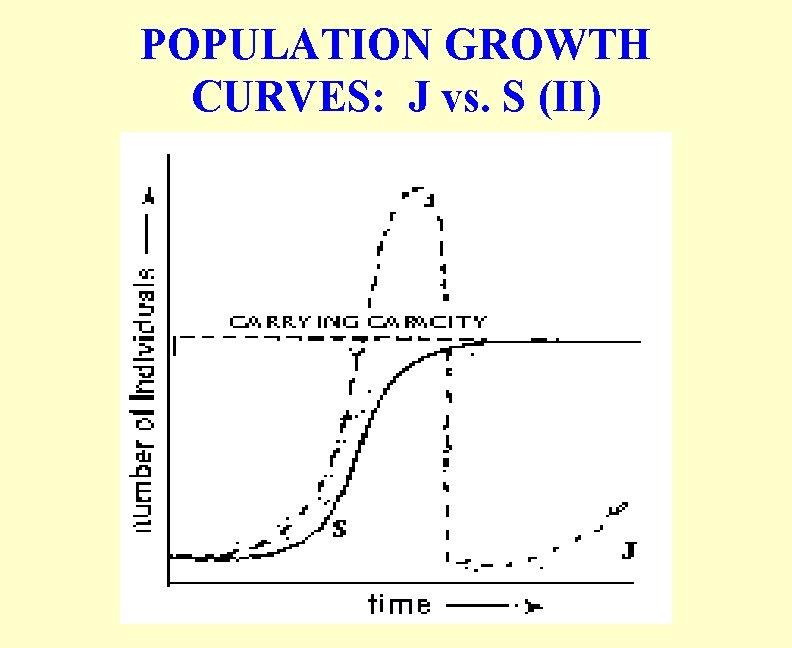 POPULATION GROWTH CURVES: J vs. S (II)