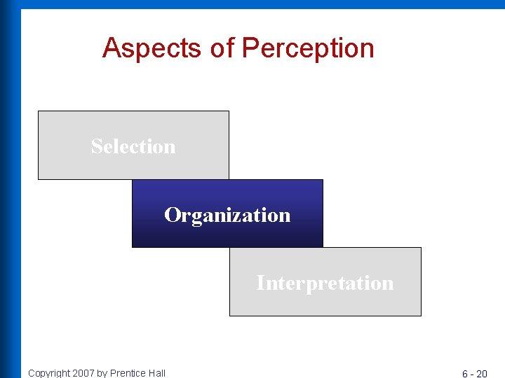 Aspects of Perception Selection Organization Interpretation Copyright 2007 by Prentice Hall 6 - 20