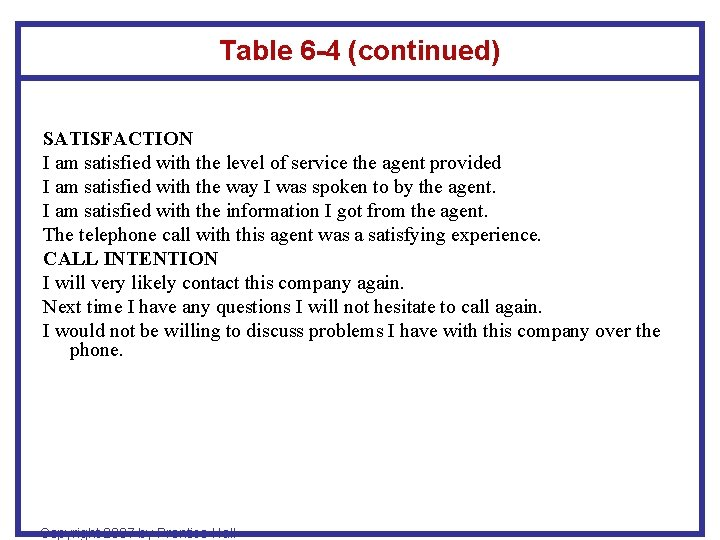 Table 6 -4 (continued) SATISFACTION I am satisfied with the level of service the