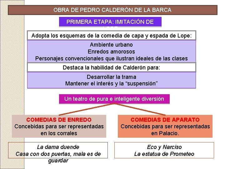 OBRA DE PEDRO CALDERÓN DE LA BARCA PRIMERA ETAPA: IMITACIÓN DE LOPE Adopta los