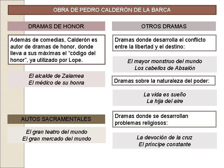 OBRA DE PEDRO CALDERÓN DE LA BARCA DRAMAS DE HONOR Además de comedias, Calderón