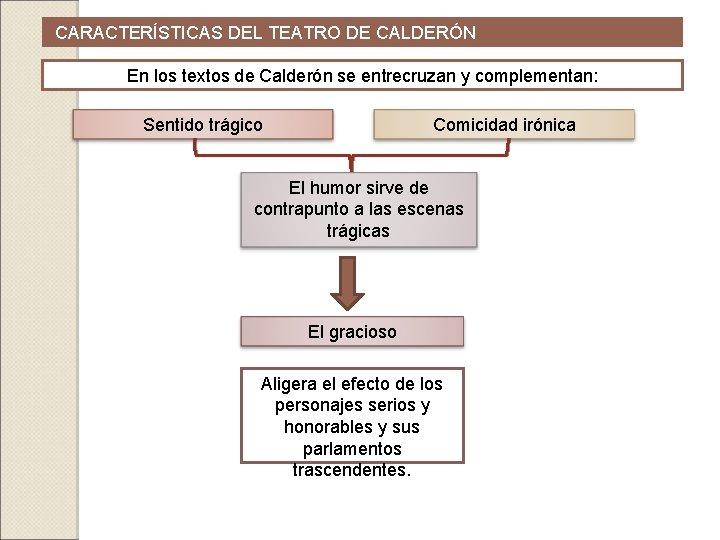 CARACTERÍSTICAS DEL TEATRO DE CALDERÓN En los textos de Calderón se entrecruzan y