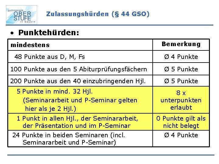 Zulassungshürden (§ 44 GSO) • Punktehürden: mindestens 48 Punkte aus D, M, Fs Bemerkung