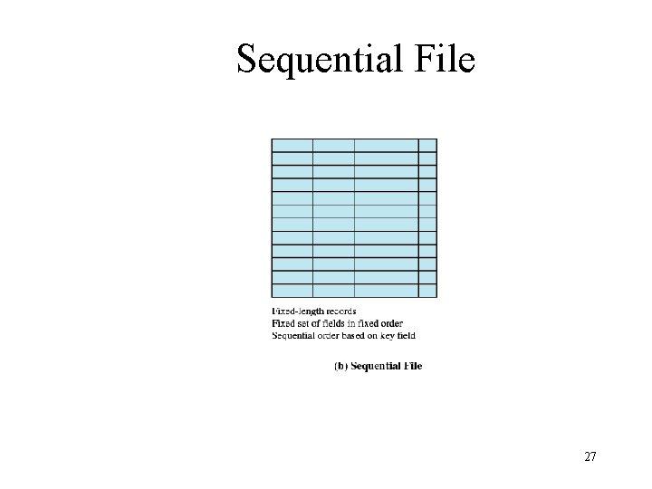 Sequential File 27