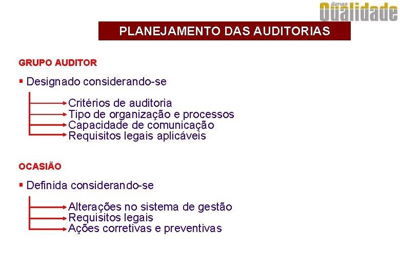 PLANEJAMENTO DAS AUDITORIAS GRUPO AUDITOR § Designado considerando-se Critérios de auditoria Tipo de organização