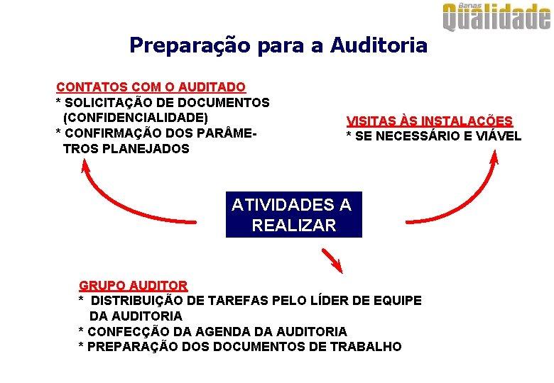 Preparação para a Auditoria CONTATOS COM O AUDITADO * SOLICITAÇÃO DE DOCUMENTOS (CONFIDENCIALIDADE) *