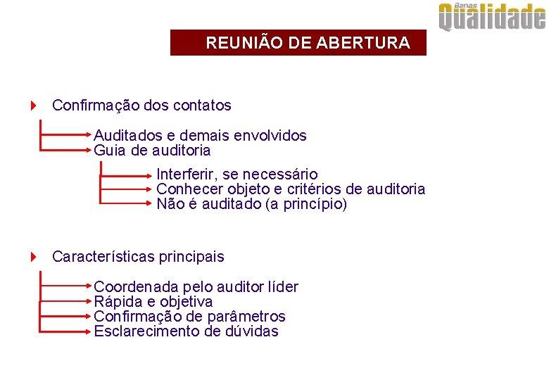 REUNIÃO DE ABERTURA 4 Confirmação dos contatos Auditados e demais envolvidos Guia de auditoria