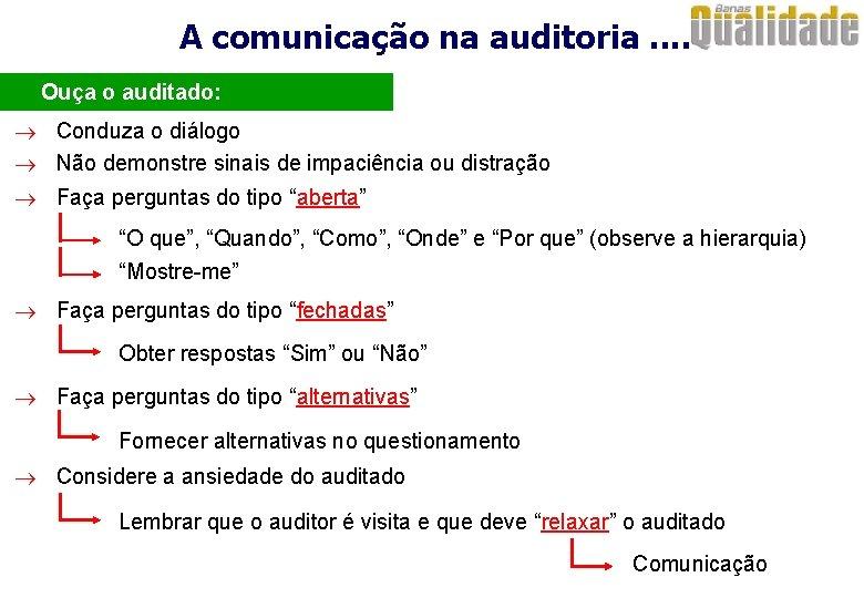 A comunicação na auditoria. . · Ouça o auditado: ® Conduza o diálogo ®