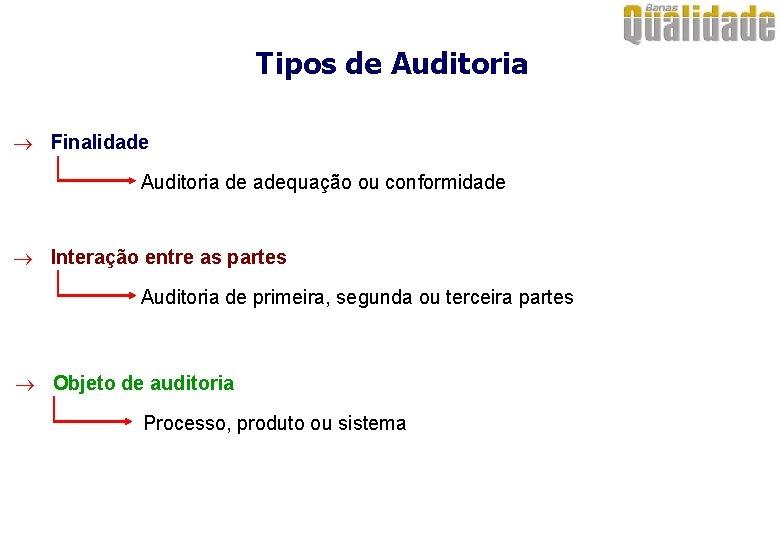 Tipos de Auditoria ® Finalidade Auditoria de adequação ou conformidade ® Interação entre as