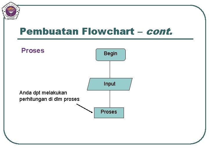 Pembuatan Flowchart – cont. Proses Begin Input Anda dpt melakukan perhitungan di dlm proses