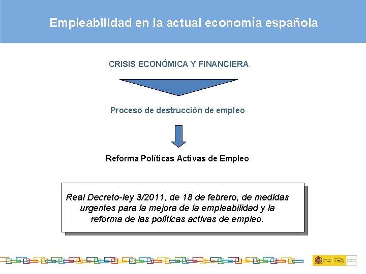 Empleabilidad en la actual economía española CRISIS ECONÓMICA Y FINANCIERA Proceso de destrucción de