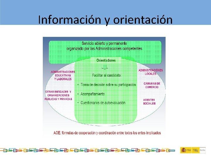 Información y orientación 46