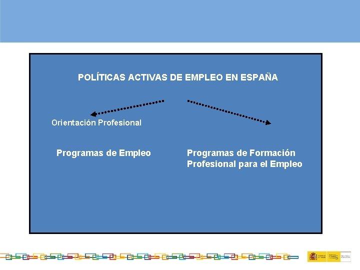 POLÍTICAS ACTIVAS DE EMPLEO EN ESPAÑA Orientación Profesional Programas de Empleo Programas de Formación
