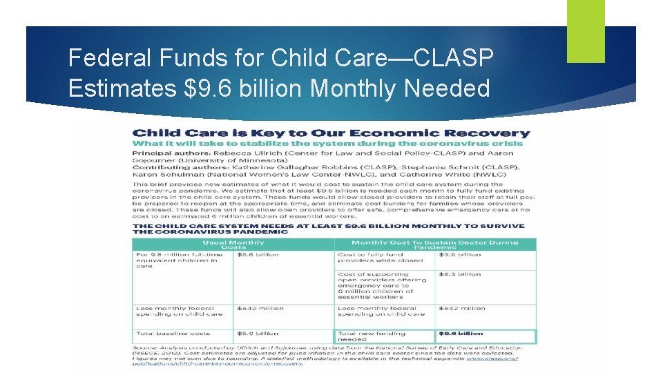 Federal Funds for Child Care—CLASP Estimates $9. 6 billion Monthly Needed