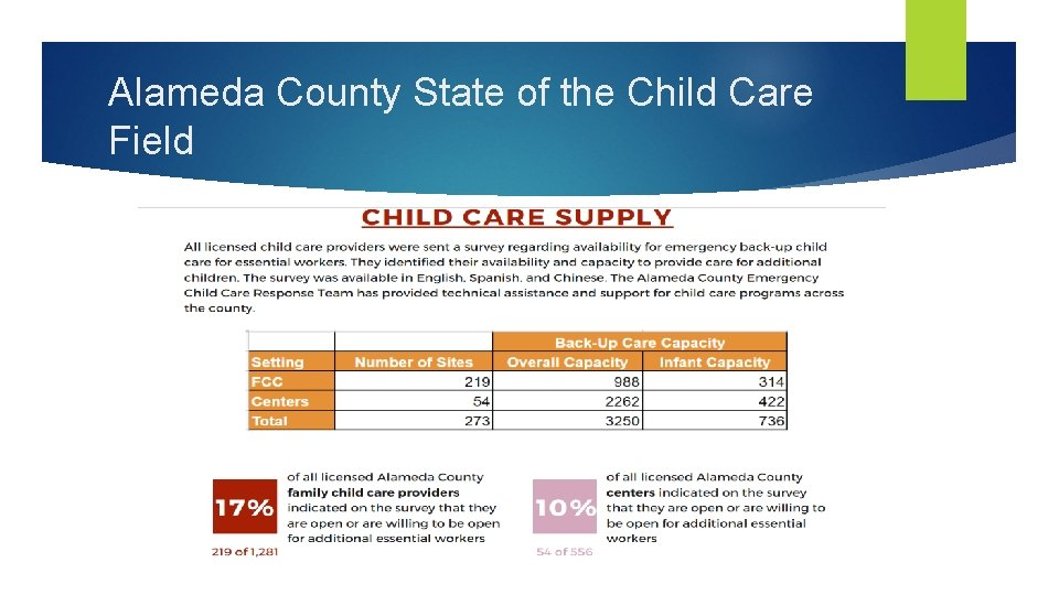 Alameda County State of the Child Care Field