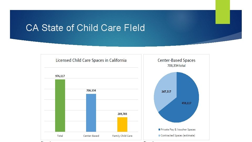 CA State of Child Care FIeld