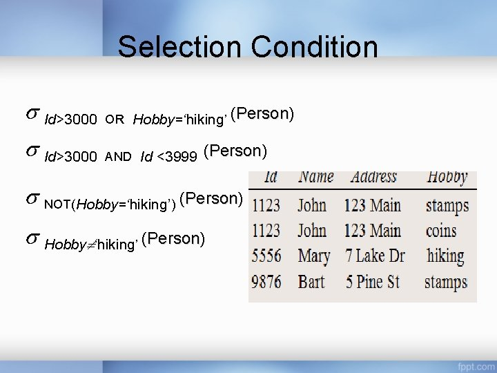 Selection Condition Id>3000 Person OR Hobby='hiking' (Person) Id>3000 AND Id <3999 (Person) Person NOT(Hobby='hiking')