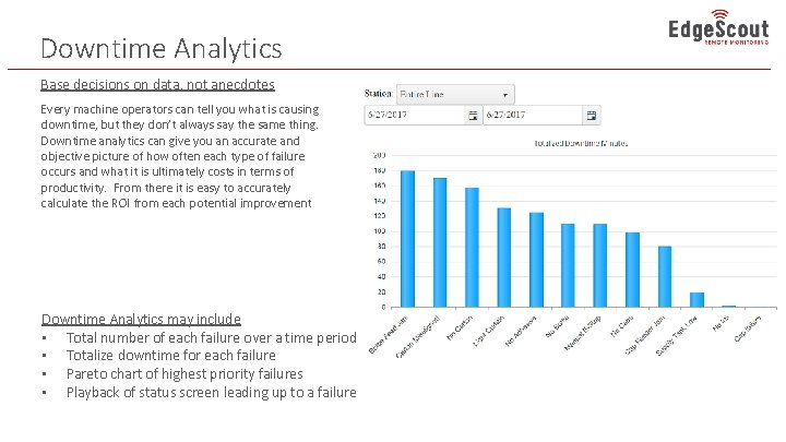 Downtime Analytics Base decisions on data, not anecdotes Every machine operators can tell you