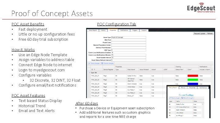 Proof of Concept Assets POC Configuration Tab POC Asset Benefits • Fast deployment •