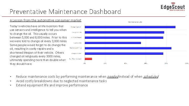 Preventative Maintenance Dashboard A Lesson from the automotive consumer market Today's vehicles have oil