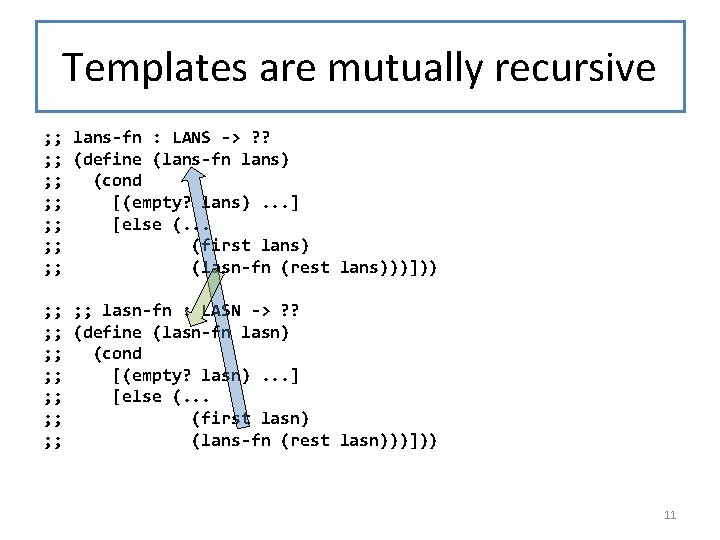 Templates are mutually recursive ; ; lans-fn : LANS -> ? ? ; ;