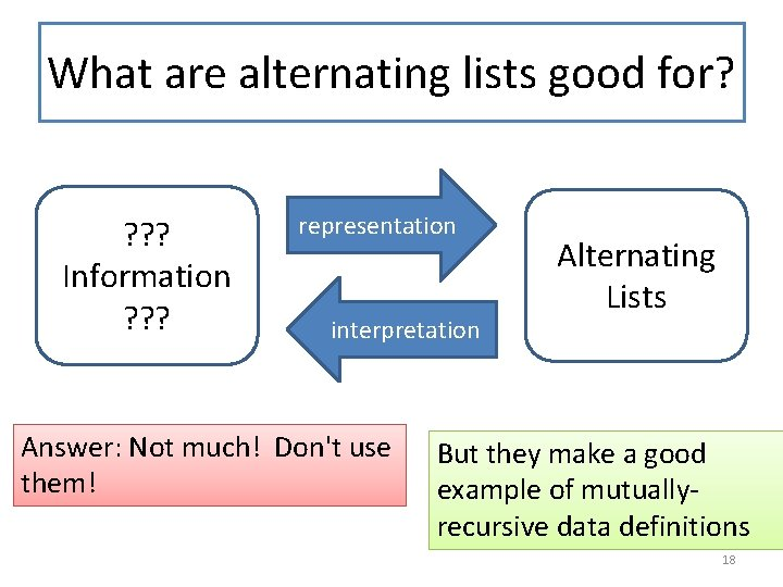 What are alternating lists good for? ? Information ? ? ? representation interpretation Answer: