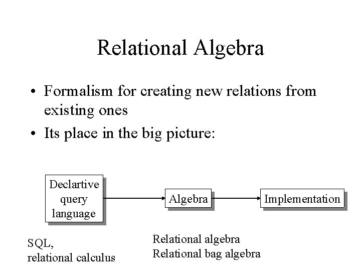 Relational Algebra • Formalism for creating new relations from existing ones • Its place