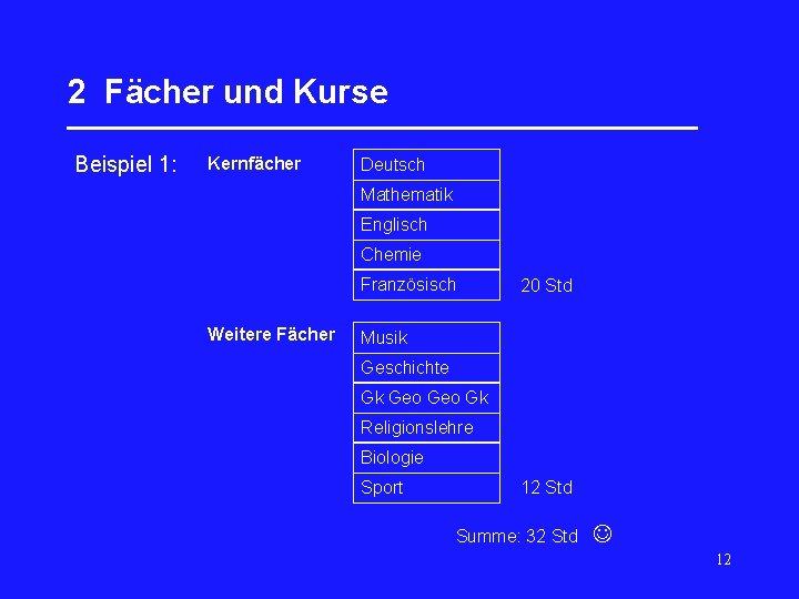 2 Fächer und Kurse _________________ Beispiel 1: Kernfächer Deutsch Mathematik Englisch Chemie Französisch Weitere