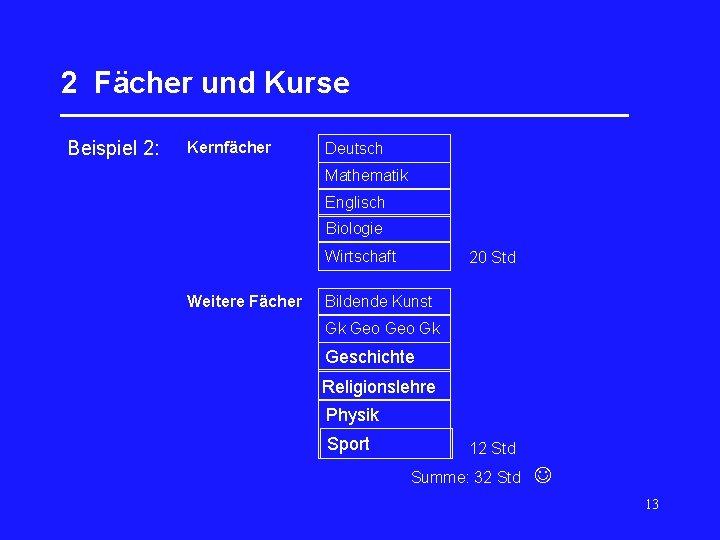 2 Fächer und Kurse _________________ Beispiel 2: Kernfächer Deutsch Mathematik Englisch Biologie Wirtschaft Weitere