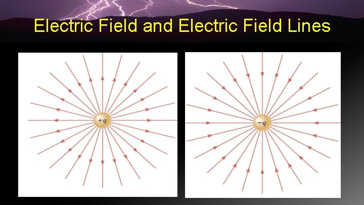 Electric Field and Electric Field Lines
