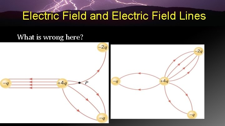 Electric Field and Electric Field Lines What is wrong here?