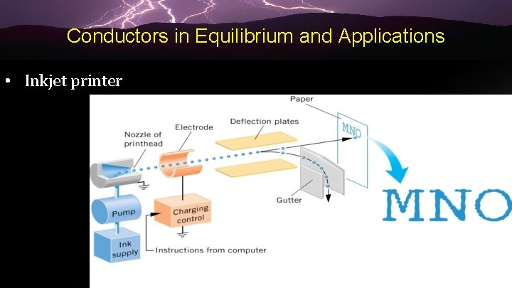 Conductors in Equilibrium and Applications • Inkjet printer