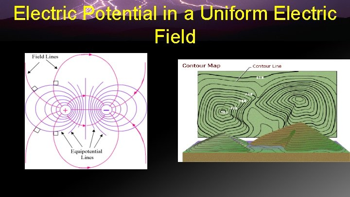 Electric Potential in a Uniform Electric Field
