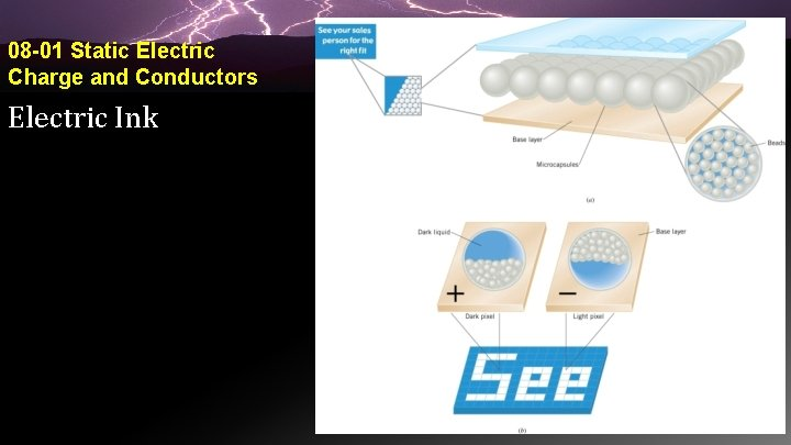 08 -01 Static Electric Charge and Conductors Electric Ink