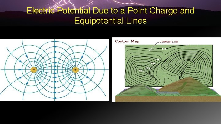 Electric Potential Due to a Point Charge and Equipotential Lines