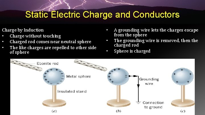 Static Electric Charge and Conductors Charge by Induction • Charge without touching • Charged