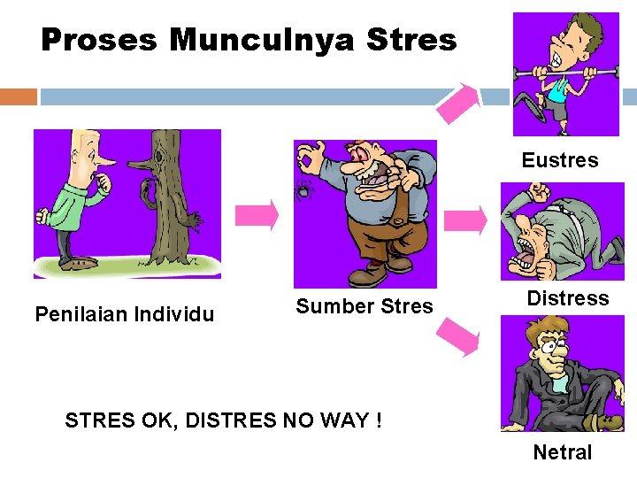 Proses Munculnya Stres Eustres Penilaian Individu Sumber Stres Distress STRES OK, DISTRES NO WAY