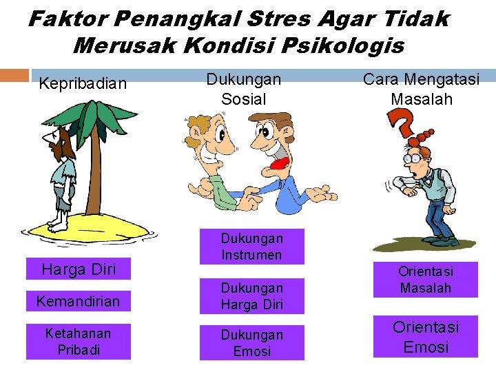 Faktor Penangkal Stres Agar Tidak Merusak Kondisi Psikologis Kepribadian Harga Diri Dukungan Sosial Cara