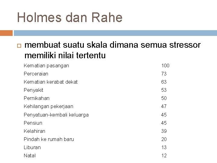 Holmes dan Rahe membuat suatu skala dimana semua stressor memiliki nilai tertentu Kematian pasangan
