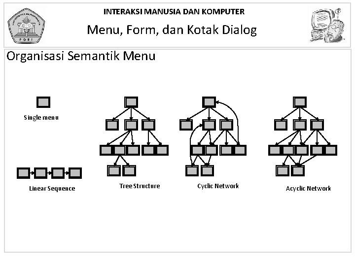 INTERAKSI MANUSIA DAN KOMPUTER Menu, Form, dan Kotak Dialog Organisasi Semantik Menu Single menu