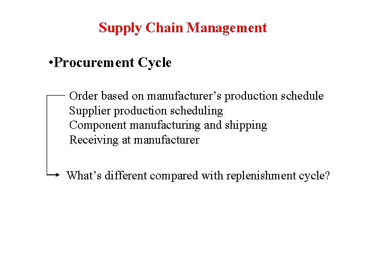 Supply Chain Management • Procurement Cycle Order based on manufacturer's production schedule Supplier production