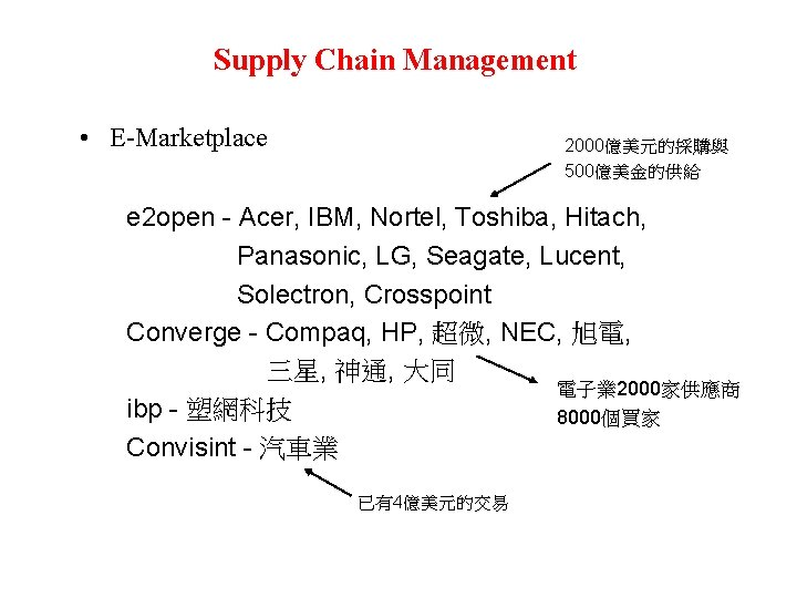 Supply Chain Management • E-Marketplace 2000億美元的採購與 500億美金的供給 e 2 open - Acer, IBM, Nortel,