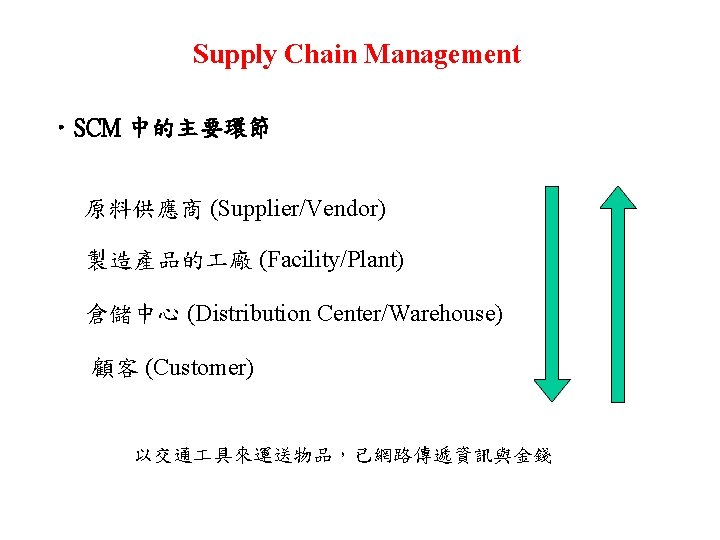 Supply Chain Management • SCM 中的主要環節 原料供應商 (Supplier/Vendor) 製造產品的 廠 (Facility/Plant) 倉儲中心 (Distribution Center/Warehouse)