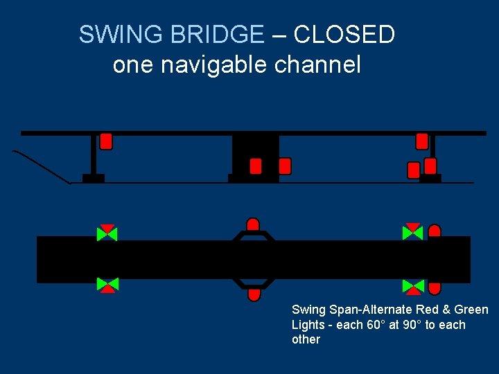 SWING BRIDGE – CLOSED one navigable channel Swing Span-Alternate Red & Green Lights -