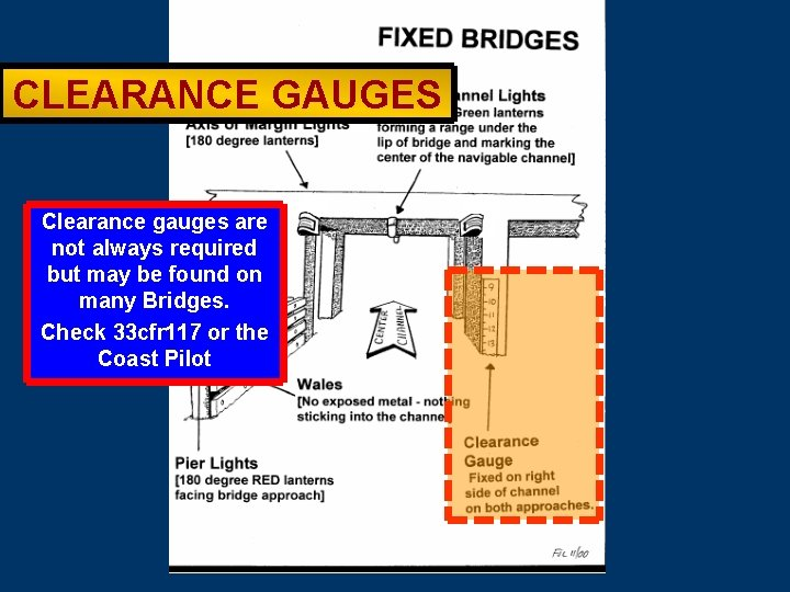 CLEARANCE GAUGES Clearance gauges are not always required but may be found on many