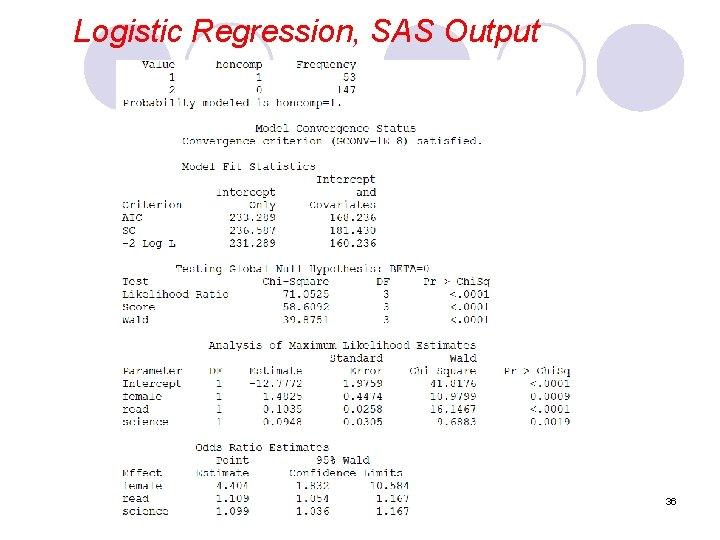 Logistic Regression, SAS Output 36
