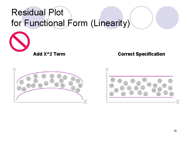 Residual Plot for Functional Form (Linearity) Add X^2 Term Correct Specification 78