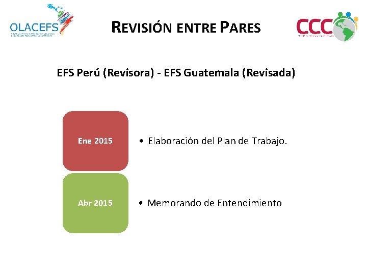 REVISIÓN ENTRE PARES EFS Perú (Revisora) - EFS Guatemala (Revisada) Ene 2015 • Elaboración