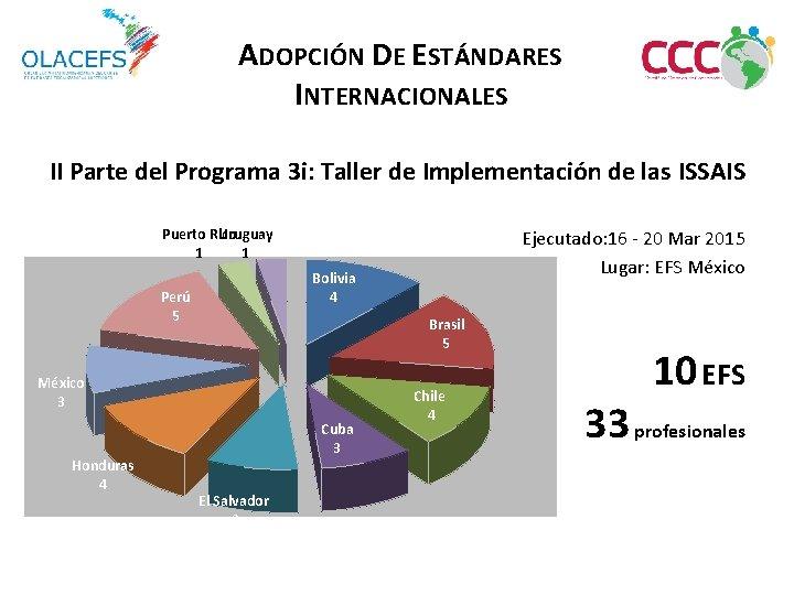 ADOPCIÓN DE ESTÁNDARES INTERNACIONALES II Parte del Programa 3 i: Taller de Implementación de